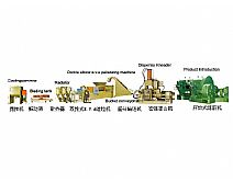 EVA造粒机整套设备